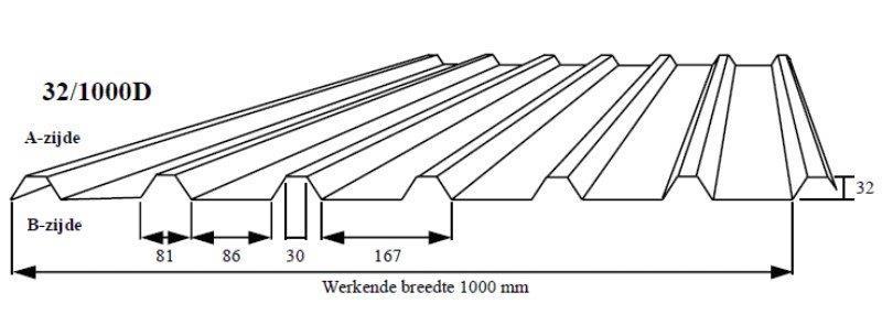 Damwand 32-1000D